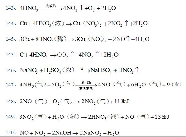 高中化学方程式大全